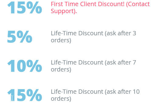 Customessayorder Discounts